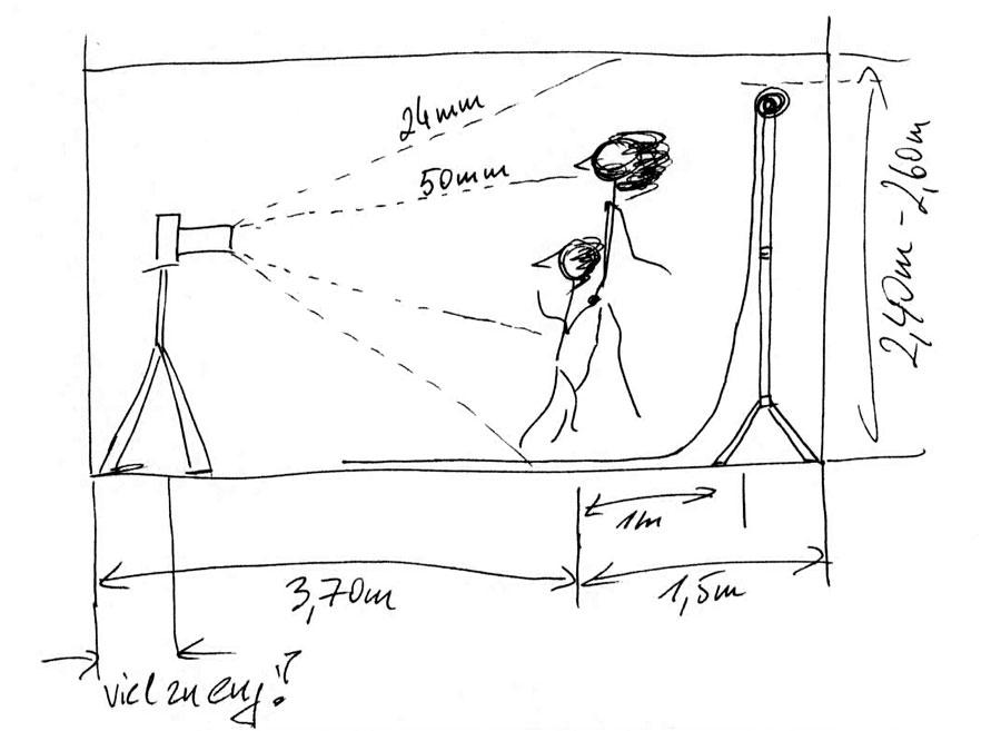 diy fotostudio zuhause einrichten die raumgr e fotoblog. Black Bedroom Furniture Sets. Home Design Ideas