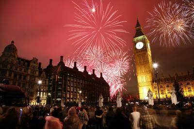 Feuerwerk Fotografieren