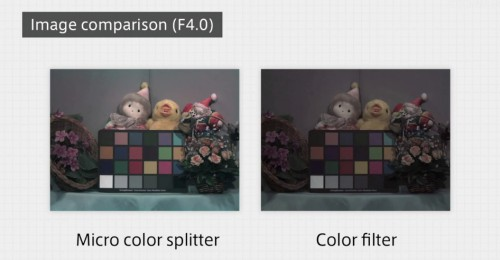 verdopplung lichtempfindlichkeit digitalkamera bei panasonic