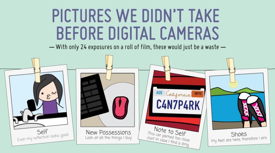 Fotos, die es vor der Digitalkamera nicht gegeben hätte