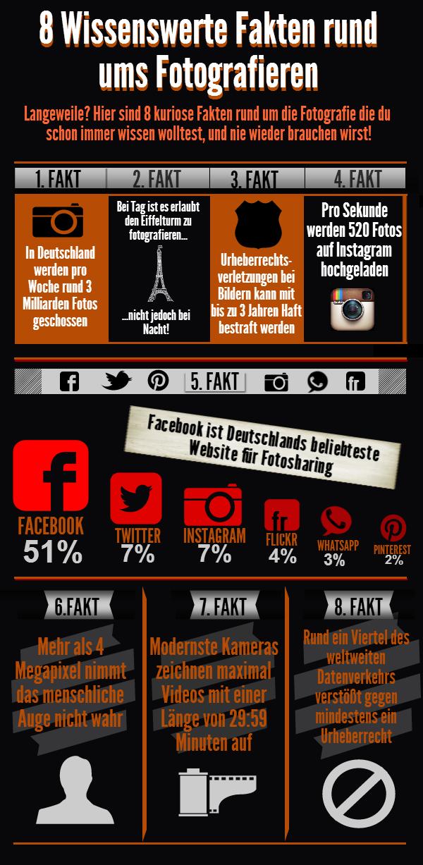 8 Wissenswerte Fakten rund ums Fotografieren